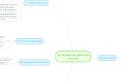 Mind map: La ventaja comparativa y absoluta