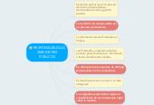 Mind map: RESPONSABILIDAD SERVIDORES PÚBLICOS
