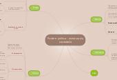 Mind map: Poder e politica - estrutura da sociedade