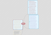 Mind map: EDU 2.0