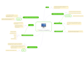Mind map: Internet y navegadores