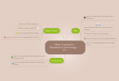 Mind map: What I Learned in   Educational Technology       IS...