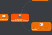 Mind map: Информация и информационные процессы