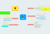 Mind map: Pedagogiset opinnot
