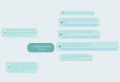 Mind map: Challenge Based Project