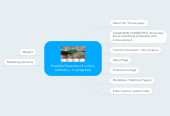 Mind map: Essential features of a clinic website (...in progress)