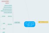 Mind map: الجلسة الحادية عشرالإسعافات الأولية 1 -الجزء الأول