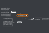 Mind map: the dreamlife of toasters