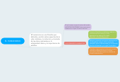 Mind map: EL HUMANISMO