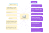 Mind map: Gusto e intereses