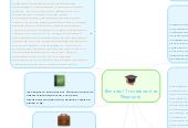 Mind map: Влияние IT технологий на Медицину.