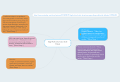 Mind map: High Schools, later start times