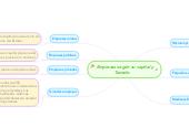 Mind map: Empresas según su capital y Tamaño