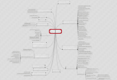 Mind map: КОРПОРАТИВНЫЕ ИНФОРМАЦИОННЫЕ СИСТЕМЫ