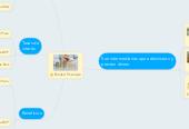 Mind map: Entidad Financiera