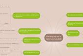 Mind map: Decálogo para la Calidad de la EaD