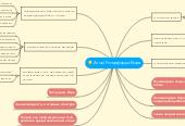 Mind map: Атом Резерфорда-Бора