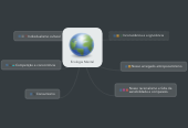 Mind map: Ecologia Mental