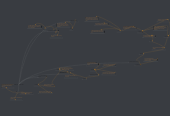 Mind map: History of Canadian Film