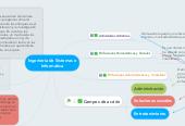 Mind map: Ingeniería de Sistemas e Informática