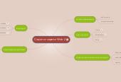 Mind map: Cоціальн сервіси Web 2