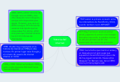 Mind map: historia del