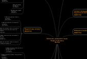 Mind map: Київський університет іменаБориса Грінченка Ректор