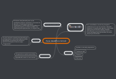 Mind map: Guía interactiva ceneval