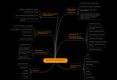 Mind map: CENTROS DE DISTRIBUCION
