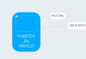 Mind map: PUERTOS EN MEXICO