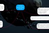 Mind map: Почемувизуализацияважна?