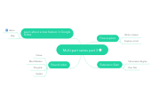 Mind map: Multi-part series part 3
