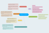 Mind map: Elderly and Death