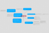 Mind map: Caso Volkswagen