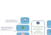 Mind map: Factores tecnológicos que amenazan la biodiversidad y las soluciones implementadas para reducir su impacto.