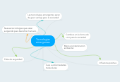 Mind map: Tecnologias