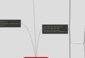 Mind map: Интеллектуальные Информационные Системы