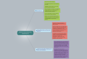 Mind map: PROTECCION DE DATOS PERSONALES
