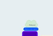 Mind map: Tipo de unidad didáctica que plantea a los alumnos una tarea o resolución de un problema.