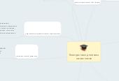 Mind map: Электронные дневникишкольников