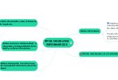Mind map: TIPOS DE DELITOSINFORMATICOS