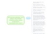 Mind map: 49 Productos editoriales, de laprensa y de las demásindustrias gráficas; textosmanuscritos omecanografiados y planos
