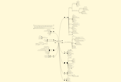 Mind map: loadimpact.com