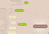 Mind map: ETICA Y DEONTOLOGIA