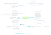 Mind map: Diversity in Graphic Design Education/History/Hiring