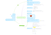 Mind map: Testing THIS OUT YASS
