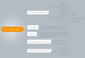 Mind map: REDES NEURONALES