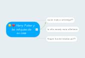 Mind map: Harry Potter y las reliquias de su casa