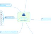 Mind map: Herramientas  aplicadas a la Gestión de Proyectos