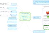 Mind map: Застосування соціальних сервісів WEB 2.0 у профорієнтаційній роботі